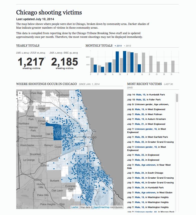 Via the Chicago Tribune -http://crime.chicagotribune.com/chicago/shootings